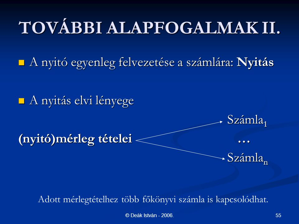55© Deák István - 2006. TOVÁBBI ALAPFOGALMAK II. A nyitó egyenleg felvezetése a számlára: Nyitás A nyitó egyenleg felvezetése a számlára: Nyitás A nyi