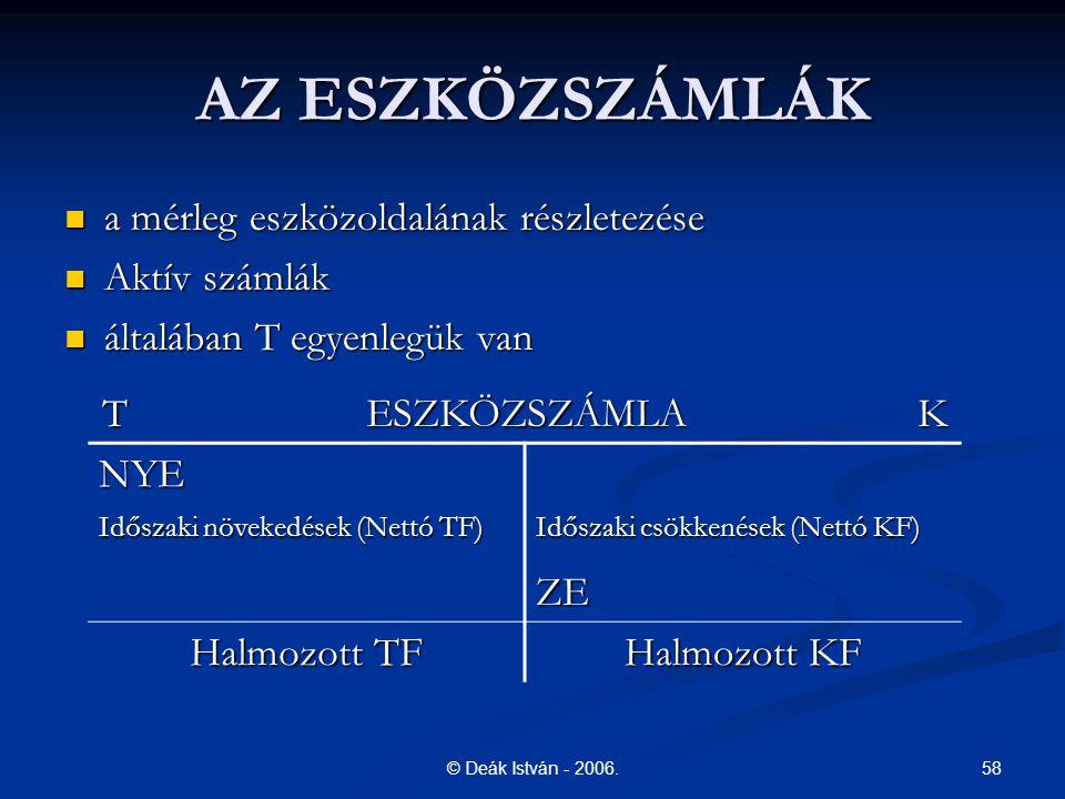 58© Deák István - 2006. AZ ESZKÖZSZÁMLÁK a mérleg eszközoldalának részletezése a mérleg eszközoldalának részletezése Aktív számlák Aktív számlák által