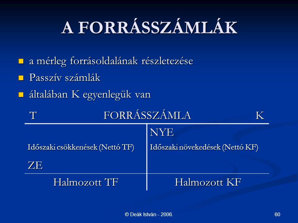 60© Deák István - 2006. A FORRÁSSZÁMLÁK a mérleg forrásoldalának részletezése a mérleg forrásoldalának részletezése Passzív számlák Passzív számlák ál