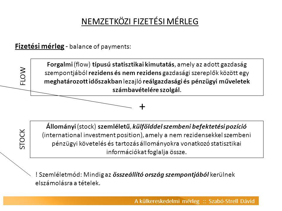 A külkereskedelmi mérleg :: Szabó-Strell Dávid NEMZETKÖZI FIZETÉSI MÉRLEG Fizetési mérleg - balance of payments: Forgalmi (flow) típusú statisztikai k