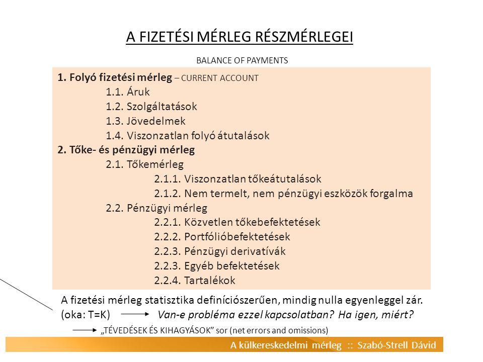 A külkereskedelmi mérleg :: Szabó-Strell Dávid A FIZETÉSI MÉRLEG RÉSZMÉRLEGEI 1. Folyó fizetési mérleg – CURRENT ACCOUNT 1.1. Áruk 1.2. Szolgáltatások