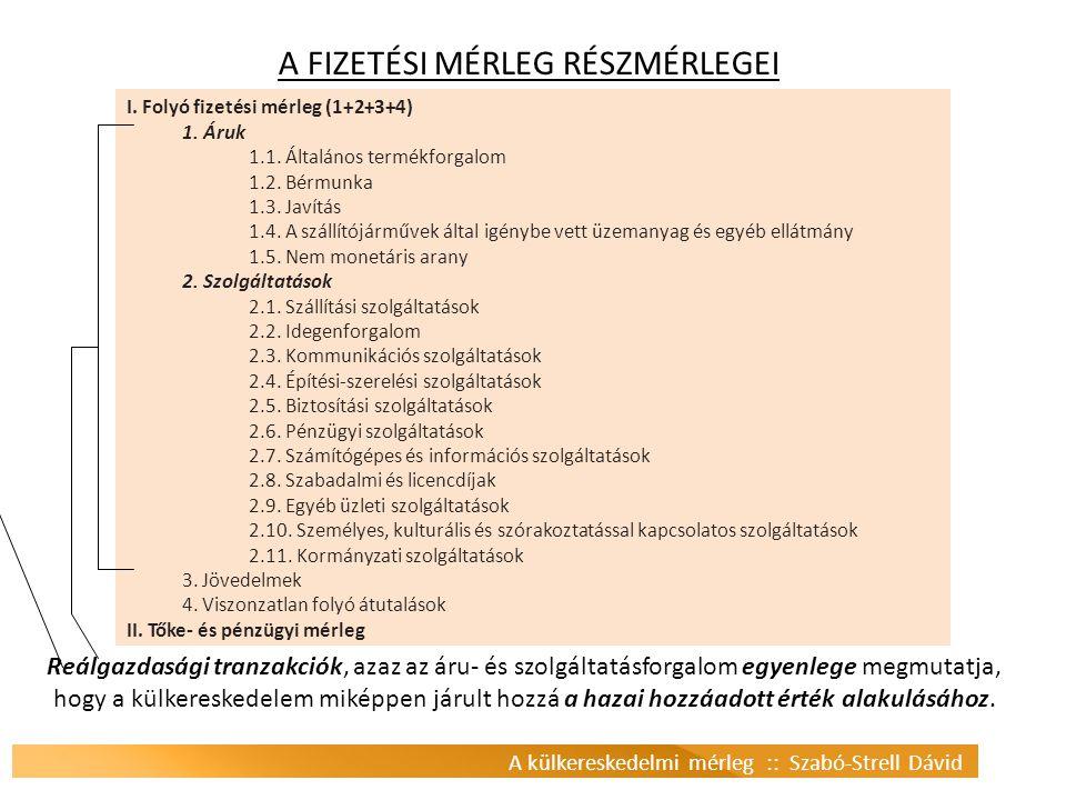 A külkereskedelmi mérleg :: Szabó-Strell Dávid I. Folyó fizetési mérleg (1+2+3+4) 1. Áruk 1.1. Általános termékforgalom 1.2. Bérmunka 1.3. Javítás 1.4