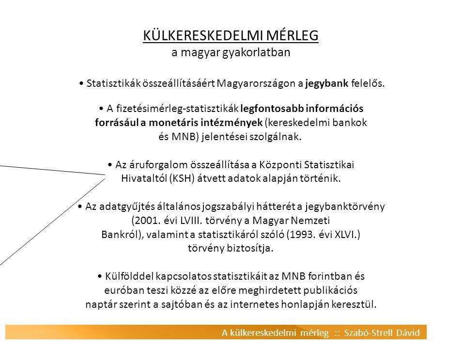 A külkereskedelmi mérleg :: Szabó-Strell Dávid KÜLKERESKEDELMI MÉRLEG a magyar gyakorlatban Statisztikák összeállításáért Magyarországon a jegybank fe