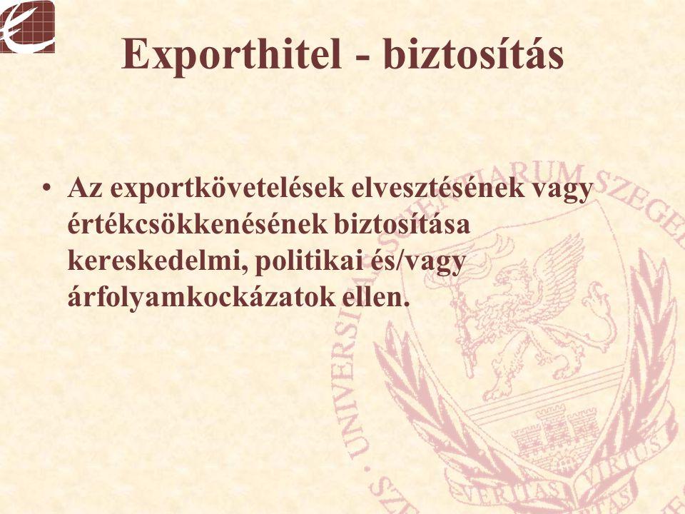 Az exportkövetelések elvesztésének vagy értékcsökkenésének biztosítása kereskedelmi, politikai és/vagy árfolyamkockázatok ellen. Exporthitel - biztosí