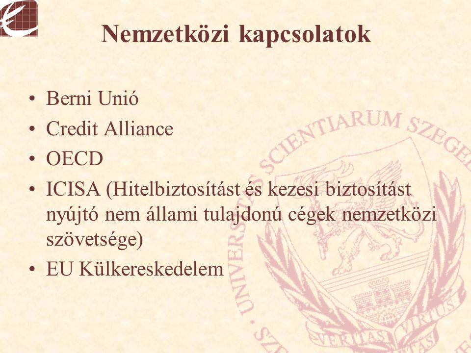 Nemzetközi kapcsolatok Berni Unió Credit Alliance OECD ICISA (Hitelbiztosítást és kezesi biztosítást nyújtó nem állami tulajdonú cégek nemzetközi szöv
