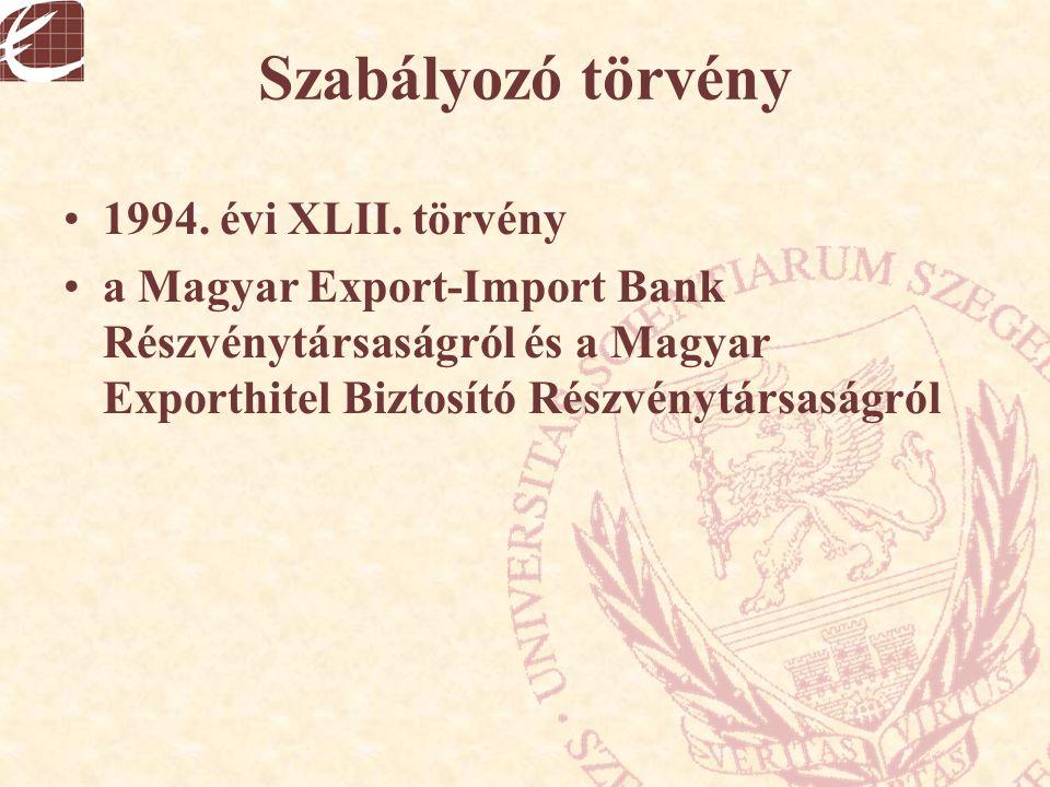 Szabályozó törvény 1994. évi XLII. törvény a Magyar Export-Import Bank Részvénytársaságról és a Magyar Exporthitel Biztosító Részvénytársaságról