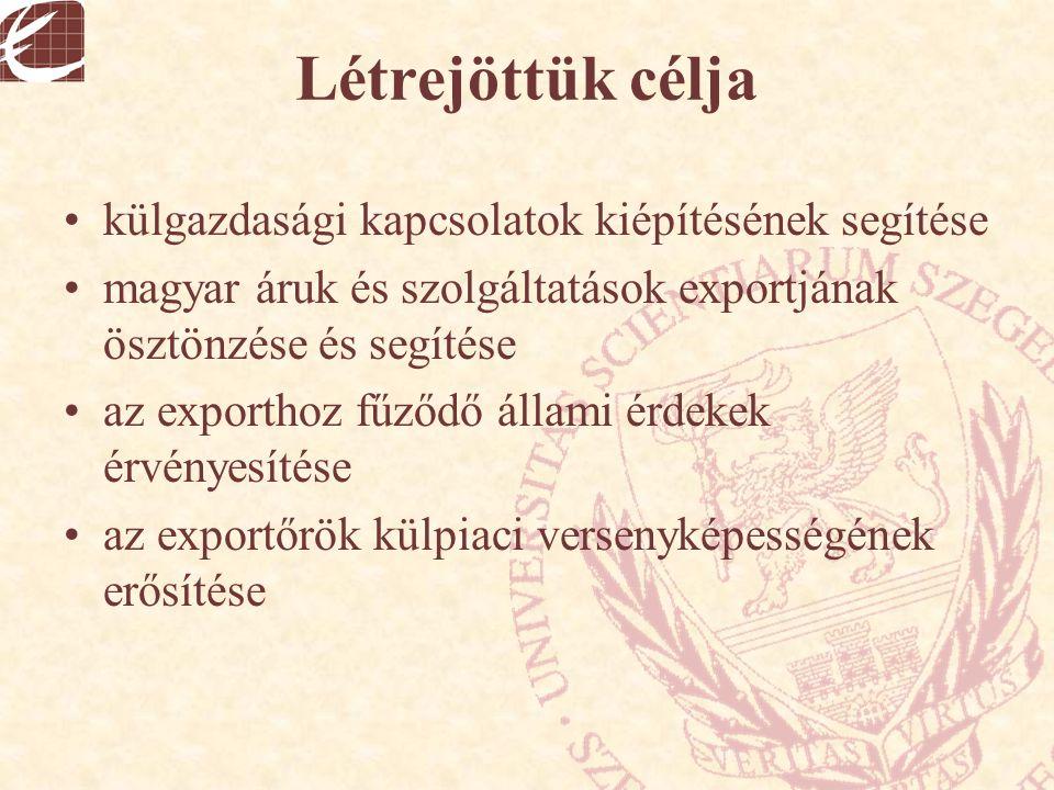 Létrejöttük célja külgazdasági kapcsolatok kiépítésének segítése magyar áruk és szolgáltatások exportjának ösztönzése és segítése az exporthoz fűződő