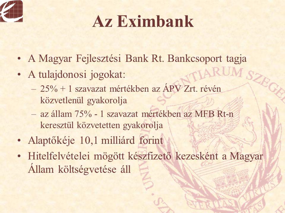 Az Eximbank A Magyar Fejlesztési Bank Rt. Bankcsoport tagja A tulajdonosi jogokat: –25% + 1 szavazat mértékben az ÁPV Zrt. révén közvetlenül gyakorolj