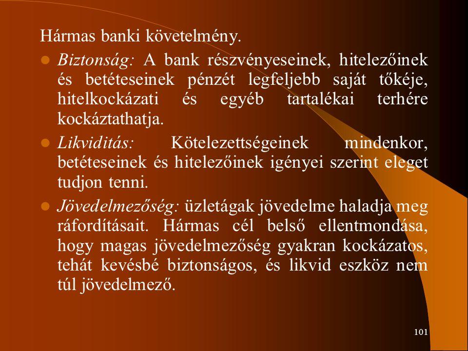 101 Hármas banki követelmény. Biztonság: A bank részvényeseinek, hitelezőinek és betéteseinek pénzét legfeljebb saját tőkéje, hitelkockázati és egyéb
