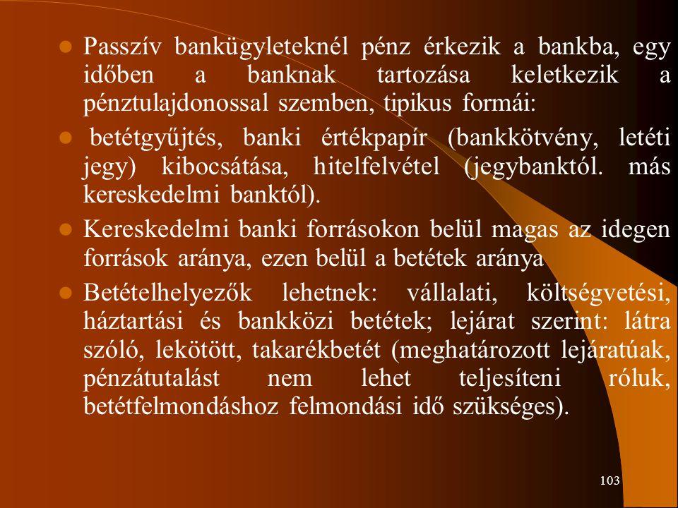103 Passzív bankügyleteknél pénz érkezik a bankba, egy időben a banknak tartozása keletkezik a pénztulajdonossal szemben, tipikus formái: betétgyűjtés
