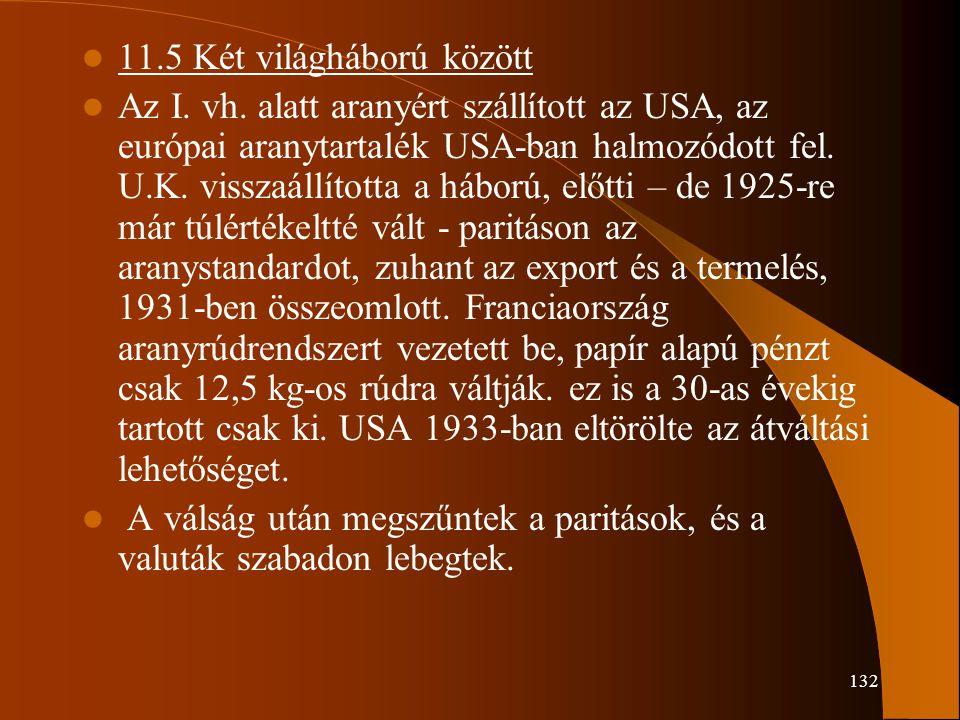 132 11.5 Két világháború között Az I. vh. alatt aranyért szállított az USA, az európai aranytartalék USA-ban halmozódott fel. U.K. visszaállította a h