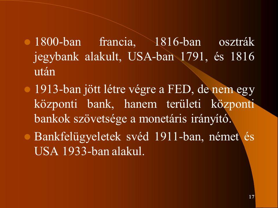 17 1800-ban francia, 1816-ban osztrák jegybank alakult, USA-ban 1791, és 1816 után 1913-ban jött létre végre a FED, de nem egy központi bank, hanem te