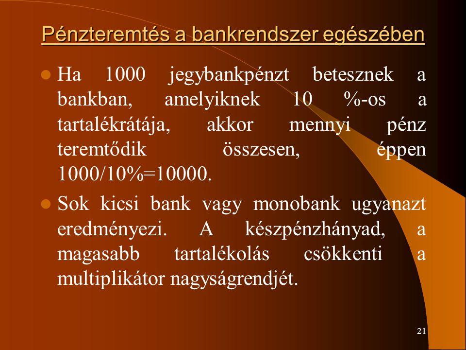 21 Pénzteremtés a bankrendszer egészében Ha 1000 jegybankpénzt betesznek a bankban, amelyiknek 10 %-os a tartalékrátája, akkor mennyi pénz teremtődik
