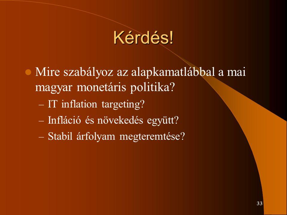 33 Kérdés! Mire szabályoz az alapkamatlábbal a mai magyar monetáris politika? – IT inflation targeting? – Infláció és növekedés együtt? – Stabil árfol