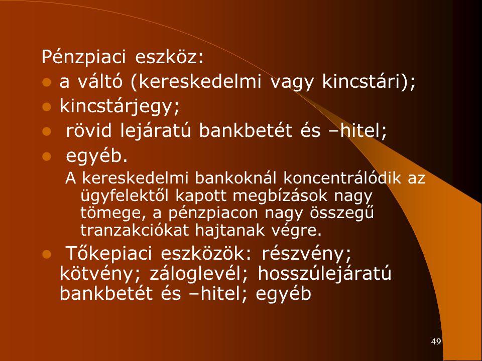 49 Pénzpiaci eszköz: a váltó (kereskedelmi vagy kincstári); kincstárjegy; rövid lejáratú bankbetét és –hitel; egyéb. A kereskedelmi bankoknál koncentr