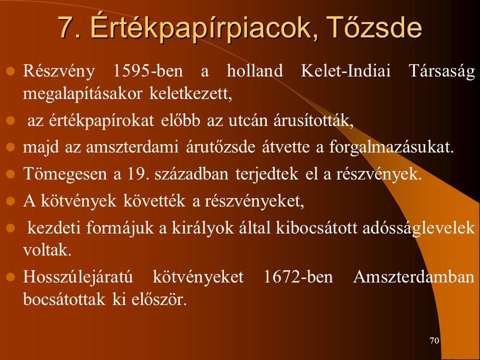 70 7. Értékpapírpiacok, Tőzsde Részvény 1595-ben a holland Kelet-Indiai Társaság megalapításakor keletkezett, az értékpapírokat előbb az utcán árusíto
