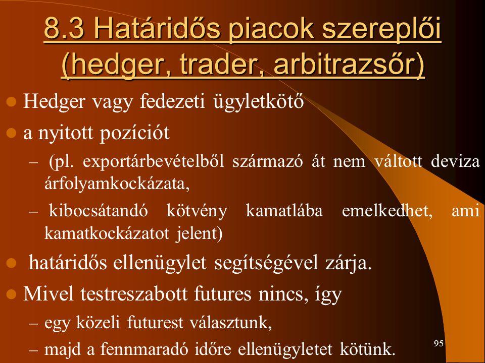 95 8.3 Határidős piacok szereplői (hedger, trader, arbitrazsőr) Hedger vagy fedezeti ügyletkötő a nyitott pozíciót – (pl. exportárbevételből származó