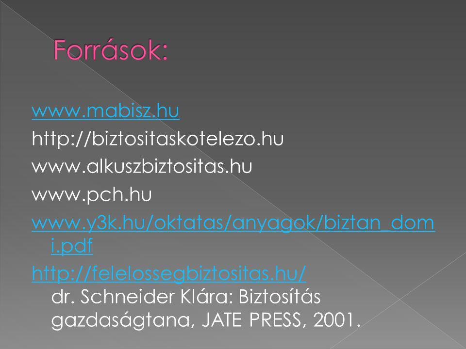 www.mabisz.hu http://biztositaskotelezo.hu www.alkuszbiztositas.hu www.pch.hu www.y3k.hu/oktatas/anyagok/biztan_dom i.pdf http://felelossegbiztositas.
