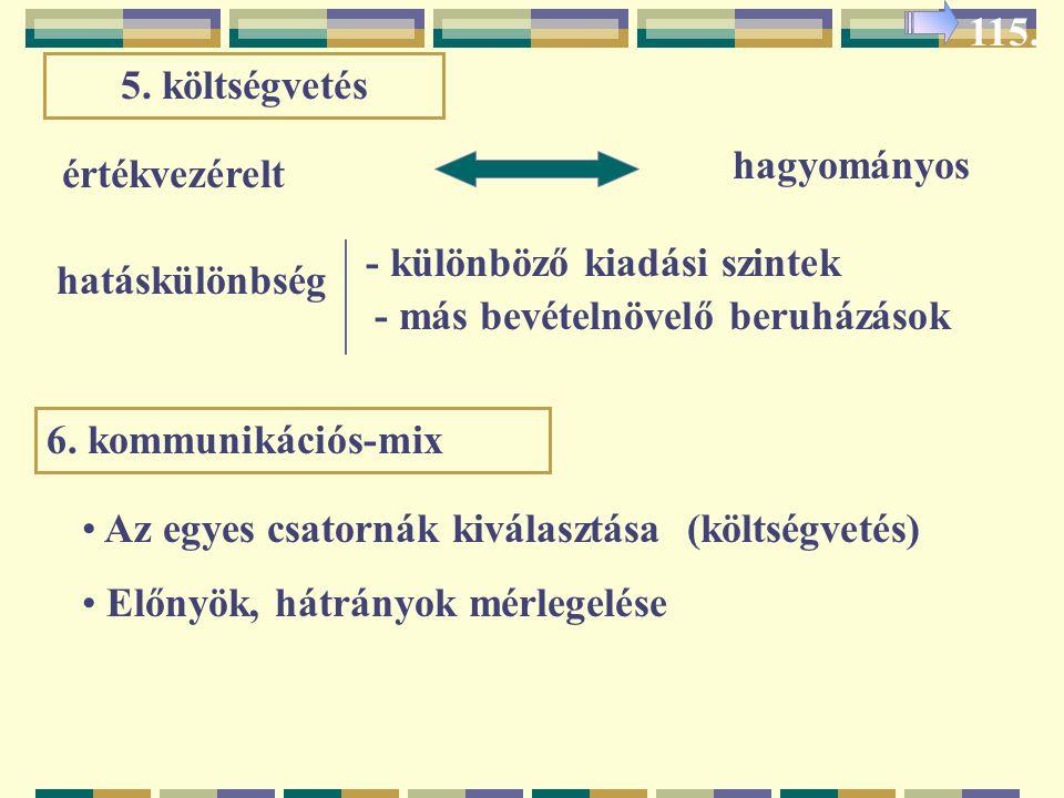 5. költségvetés 6. kommunikációs-mix 115. hagyományos értékvezérelt hatáskülönbség - különböző kiadási szintek Az egyes csatornák kiválasztása (költsé