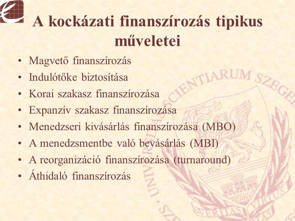 A kockázati finanszírozás tipikus műveletei Magvető finanszírozás Indulótőke biztosítása Korai szakasz finanszírozása Expanzív szakasz finanszírozása