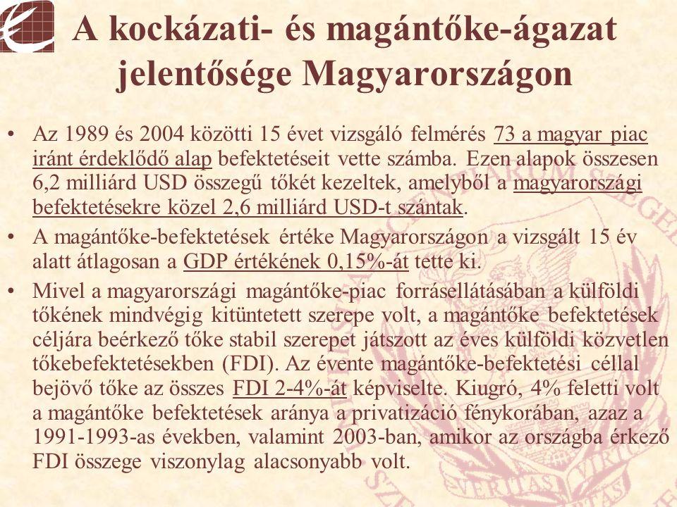 A kockázati- és magántőke-ágazat jelentősége Magyarországon Az 1989 és 2004 közötti 15 évet vizsgáló felmérés 73 a magyar piac iránt érdeklődő alap be