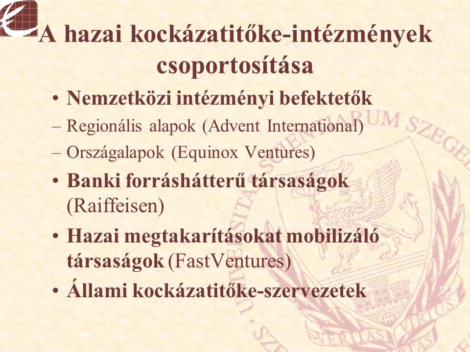A hazai kockázatitőke-intézmények csoportosítása Nemzetközi intézményi befektetők –Regionális alapok (Advent International) –Országalapok (Equinox Ven