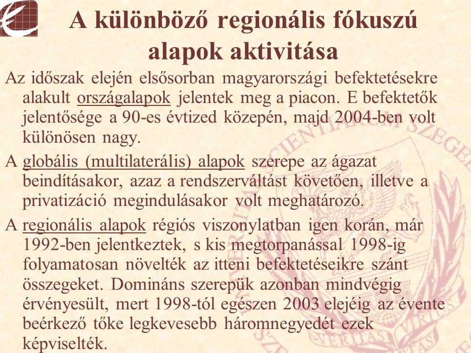 Az időszak elején elsősorban magyarországi befektetésekre alakult országalapok jelentek meg a piacon. E befektetők jelentősége a 90-es évtized közepén