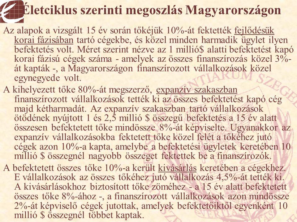 Életciklus szerinti megoszlás Magyarországon Az alapok a vizsgált 15 év során tőkéjük 10%-át fektették fejlődésük korai fázisában tartó cégekbe, és kö