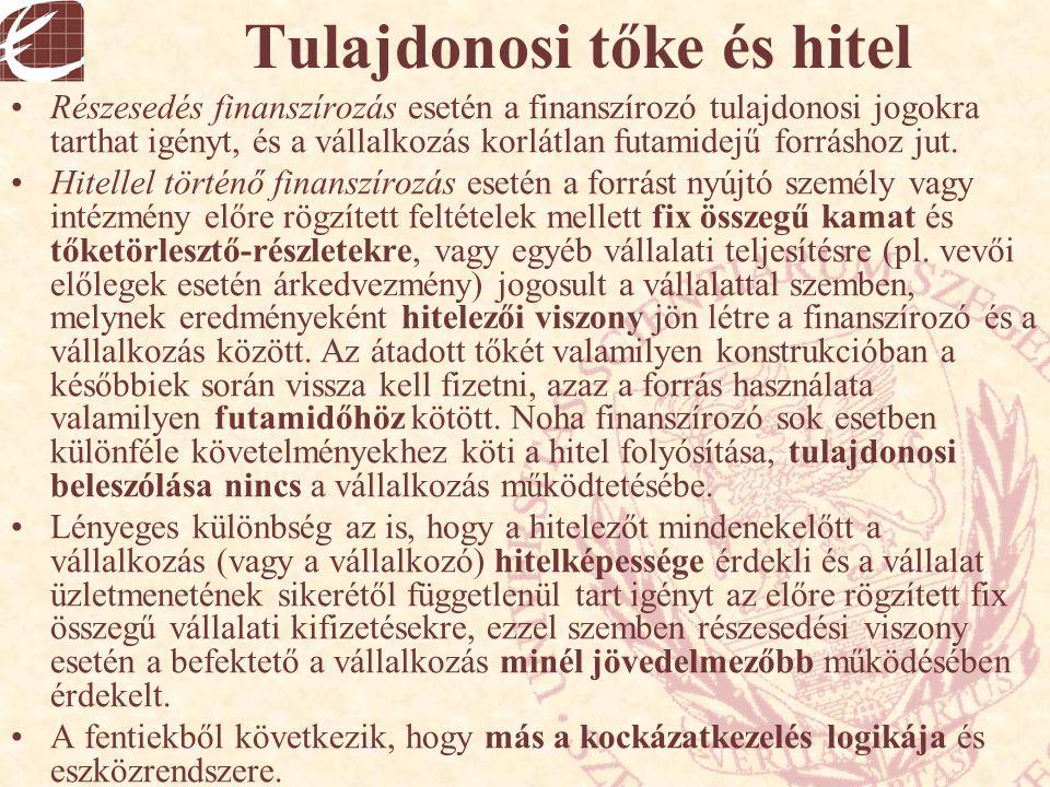 A kockázati- és magántőke-ágazat jelentősége Magyarországon Az 1989 és 2004 közötti 15 évet vizsgáló felmérés 73 a magyar piac iránt érdeklődő alap befektetéseit vette számba.