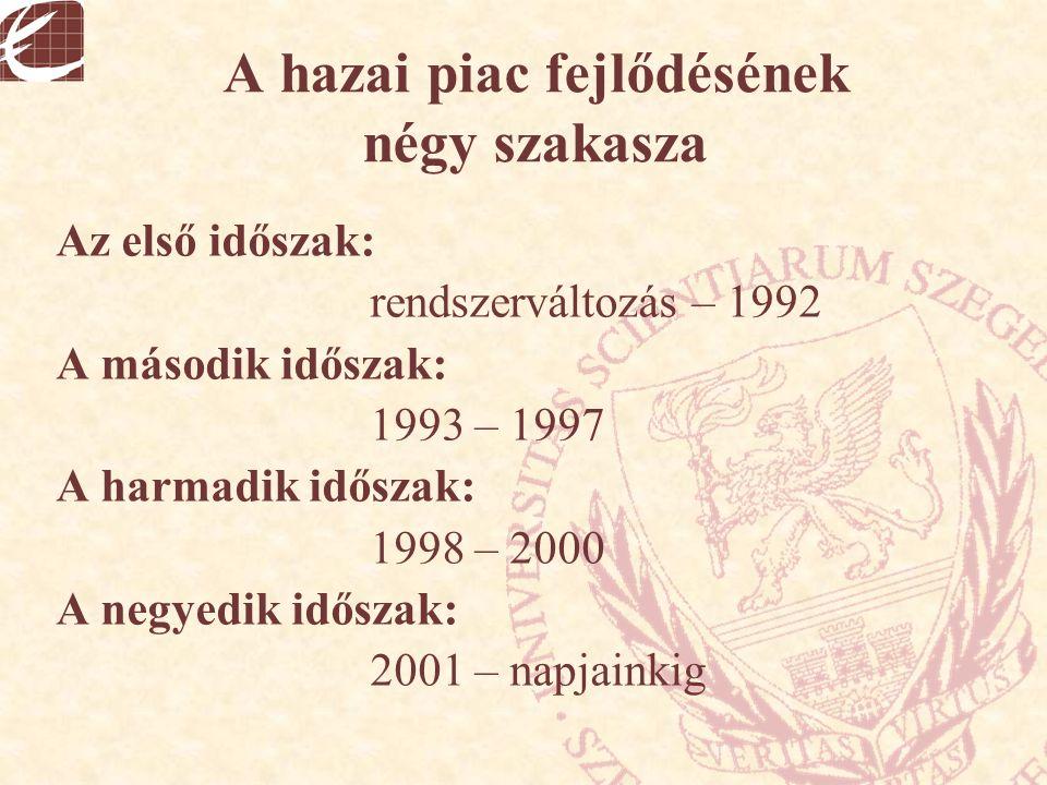 A hazai piac fejlődésének négy szakasza Az első időszak: rendszerváltozás – 1992 A második időszak: 1993 – 1997 A harmadik időszak: 1998 – 2000 A negy