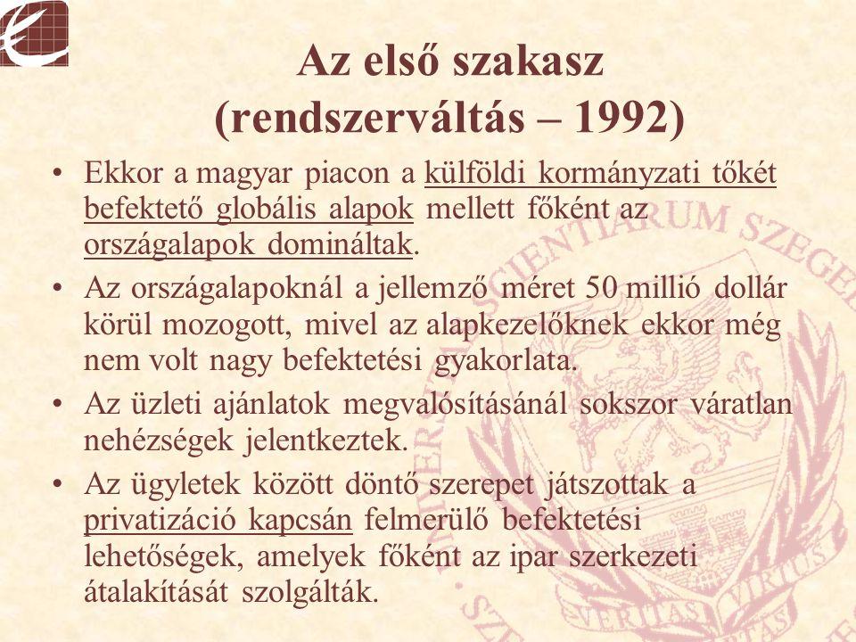 Az első szakasz (rendszerváltás – 1992) Ekkor a magyar piacon a külföldi kormányzati tőkét befektető globális alapok mellett főként az országalapok do