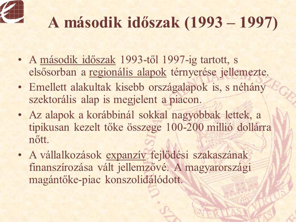 A második időszak (1993 – 1997) A második időszak 1993-től 1997-ig tartott, s elsősorban a regionális alapok térnyerése jellemezte. Emellett alakultak