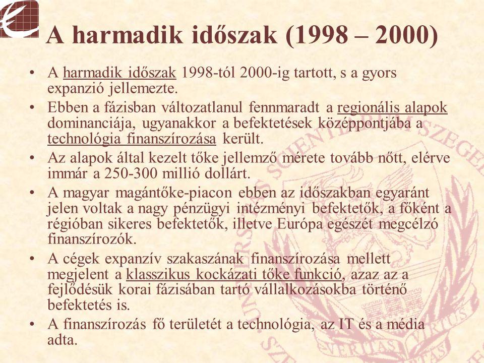 A harmadik időszak (1998 – 2000) A harmadik időszak 1998-tól 2000-ig tartott, s a gyors expanzió jellemezte. Ebben a fázisban változatlanul fennmaradt