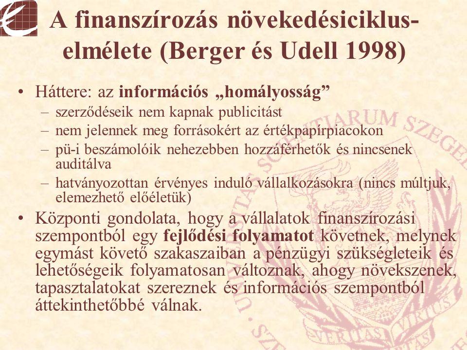 """A finanszírozás növekedésiciklus- elmélete (Berger és Udell 1998) Háttere: az információs """"homályosság"""" –szerződéseik nem kapnak publicitást –nem jele"""