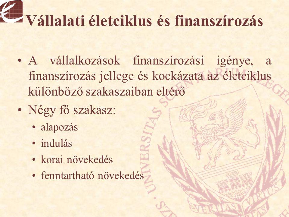 A kockázati- és magántőke- befektetők által kezelt tőke A felmérés szerint a vizsgált 15 év alatt az összesen 73 globális, regionális és országalap évente átlagosan 170 millió USD értékű tőkét szánt magyarországi befektetésekre.