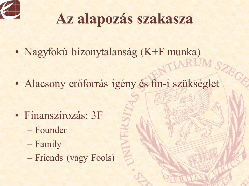 Az alapozás szakasza Nagyfokú bizonytalanság (K+F munka) Alacsony erőforrás igény és fin-i szükséglet Finanszírozás: 3F –Founder –Family –Friends (vag