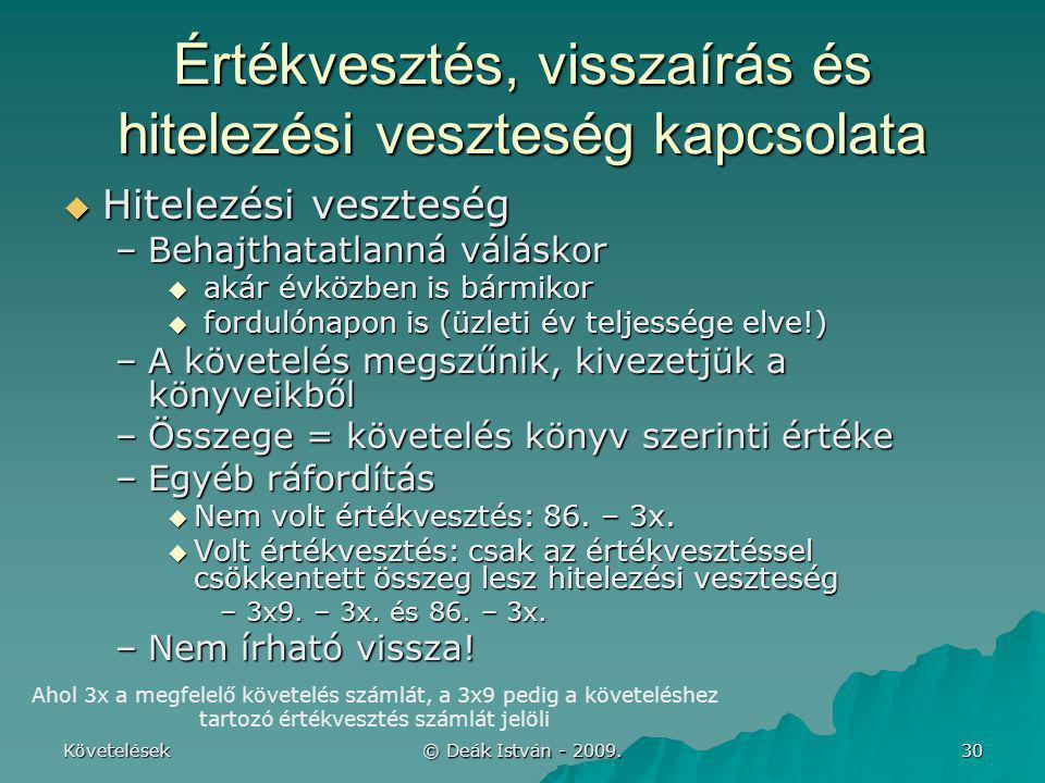 Követelések © Deák István - 2009. 30 Értékvesztés, visszaírás és hitelezési veszteség kapcsolata  Hitelezési veszteség –Behajthatatlanná váláskor  a