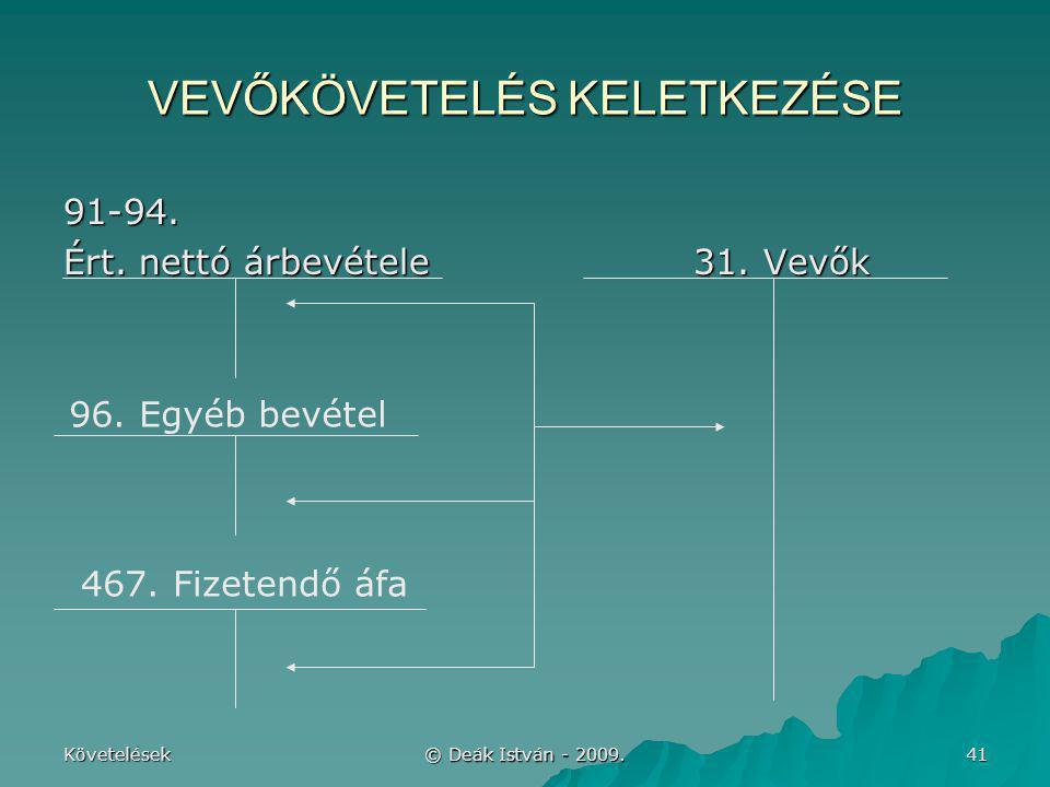Követelések © Deák István - 2009. 41 VEVŐKÖVETELÉS KELETKEZÉSE 91-94. Ért. nettó árbevétele31. Vevők 96. Egyéb bevétel 467. Fizetendő áfa