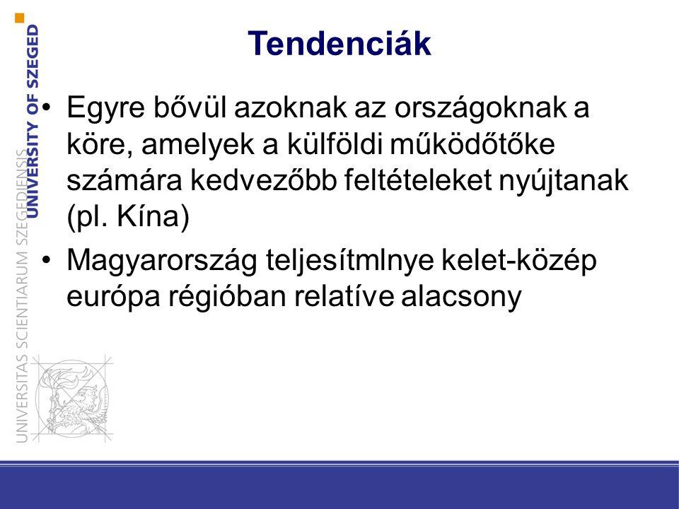 Tendenciák Egyre bővül azoknak az országoknak a köre, amelyek a külföldi működőtőke számára kedvezőbb feltételeket nyújtanak (pl.