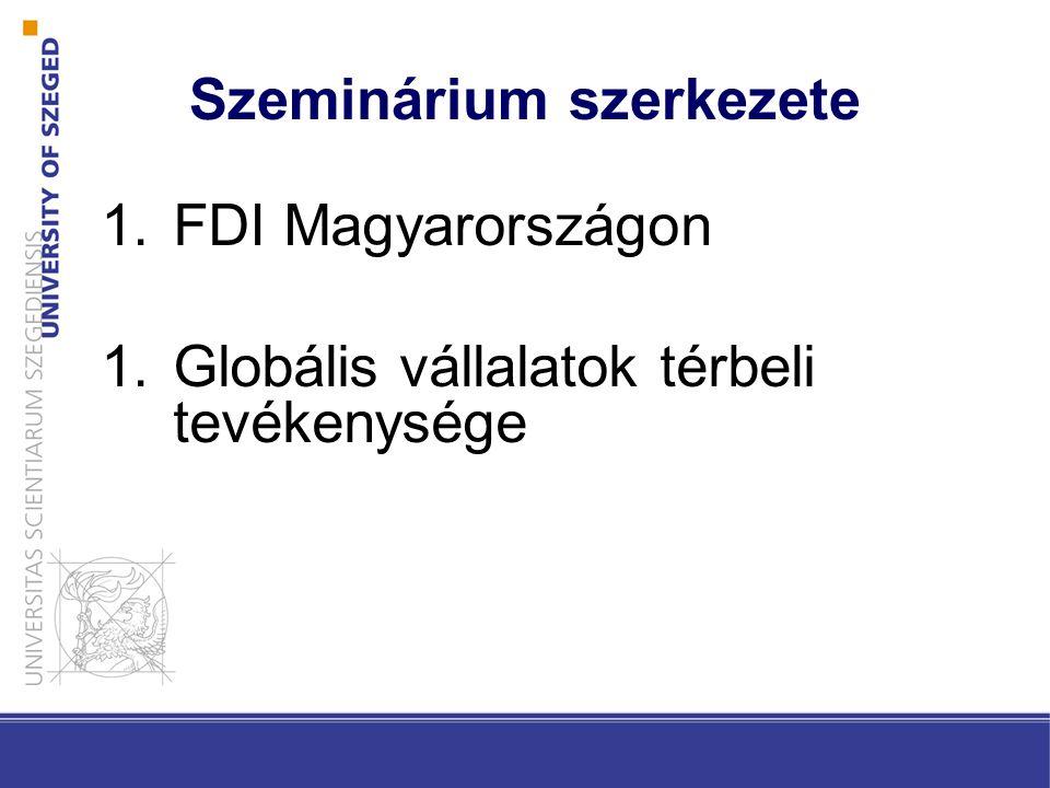 Szeminárium szerkezete 1.FDI Magyarországon 1.Globális vállalatok térbeli tevékenysége