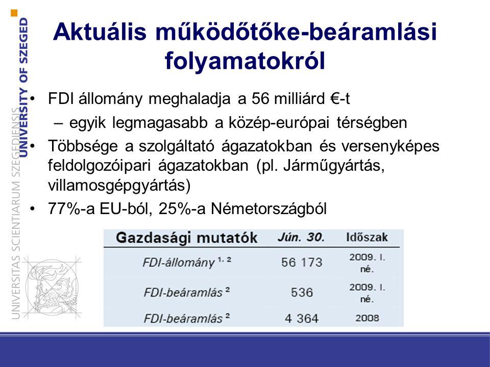 Aktuális működőtőke-beáramlási folyamatokról FDI állomány meghaladja a 56 milliárd €-t –egyik legmagasabb a közép-európai térségben Többsége a szolgáltató ágazatokban és versenyképes feldolgozóipari ágazatokban (pl.