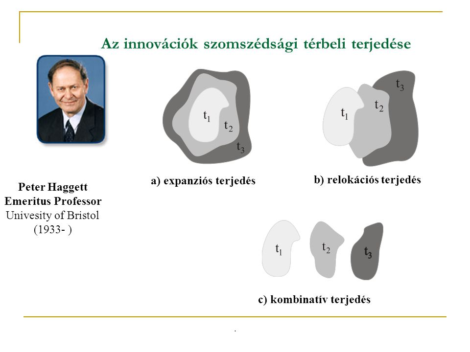 Az innovációk szomszédsági térbeli terjedése a) expanziós terjedés b) relokációs terjedés c) kombinatív terjedés Peter Haggett Emeritus Professor Univ