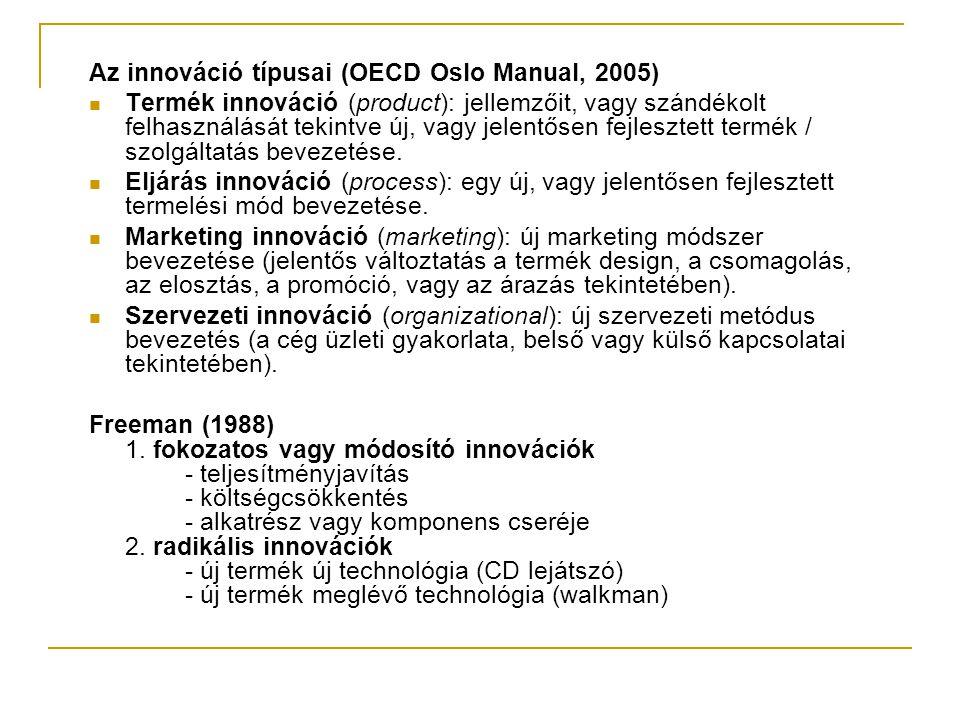 Az innováció típusai (OECD Oslo Manual, 2005) Termék innováció (product): jellemzőit, vagy szándékolt felhasználását tekintve új, vagy jelentősen fejl