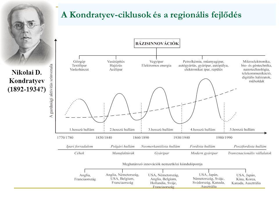 A Kondratyev-ciklusok és a regionális fejlődés Nikolai D. Kondratyev (1892-1934?)