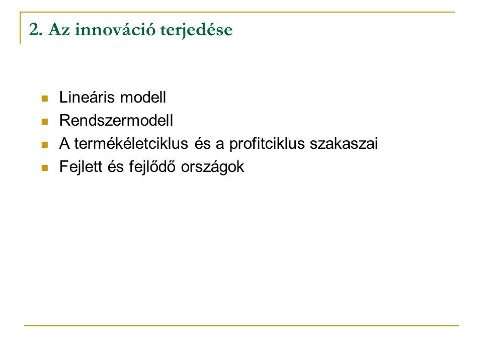 2. Az innováció terjedése Lineáris modell Rendszermodell A termékéletciklus és a profitciklus szakaszai Fejlett és fejlődő országok