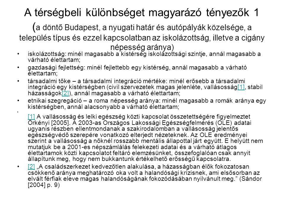 A térségbeli különbséget magyarázó tényezők 1 ( a döntő Budapest, a nyugati határ és autópályák közelsége, a település típus és ezzel kapcsolatban az iskolázottság, illetve a cigány népesség aránya) iskolázottság: minél magasabb a kistérség iskolázottsági szintje, annál magasabb a várható élettartam; gazdasági fejlettség: minél fejlettebb egy kistérség, annál magasabb a várható élettartam; társadalmi tőke – a társadalmi integráció mértéke: minél erősebb a társadalmi integráció egy kistérségben (civil szervezetek magas jelenléte, vallásosság[1], stabil házasságok[2]), annál magasabb a várható élettartam;[1][2] etnikai szegregáció – a roma népesség aránya: minél magasabb a romák aránya egy kistérségben, annál alacsonyabb a várható élettartam; [1] A vallásosság és lelki egészség közti kapcsolat összetettségére figyelmeztet Örkényi [2005].