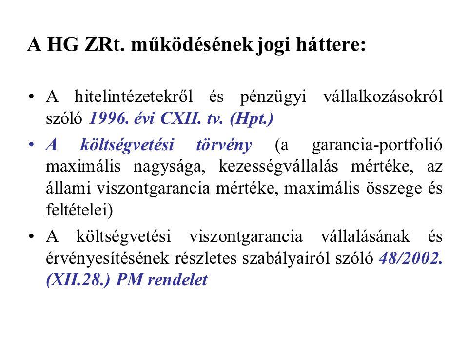 A HG ZRt.működésének jogi háttere: A hitelintézetekről és pénzügyi vállalkozásokról szóló 1996.