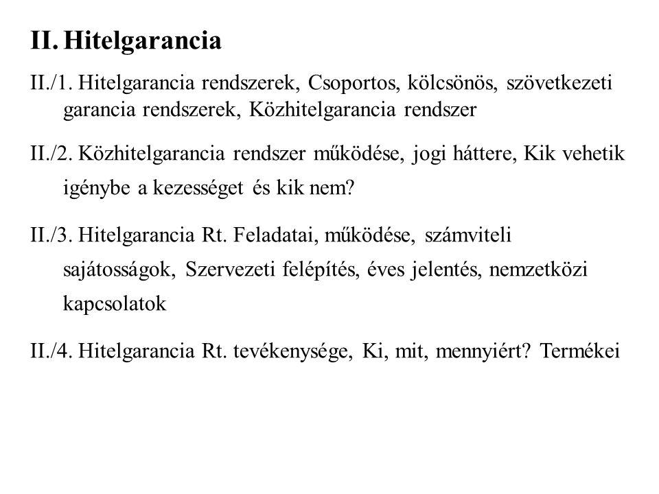 II.Hitelgarancia II./1.