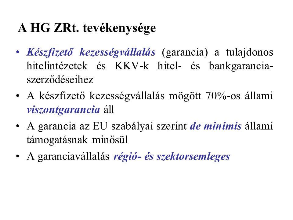 A HG ZRt.