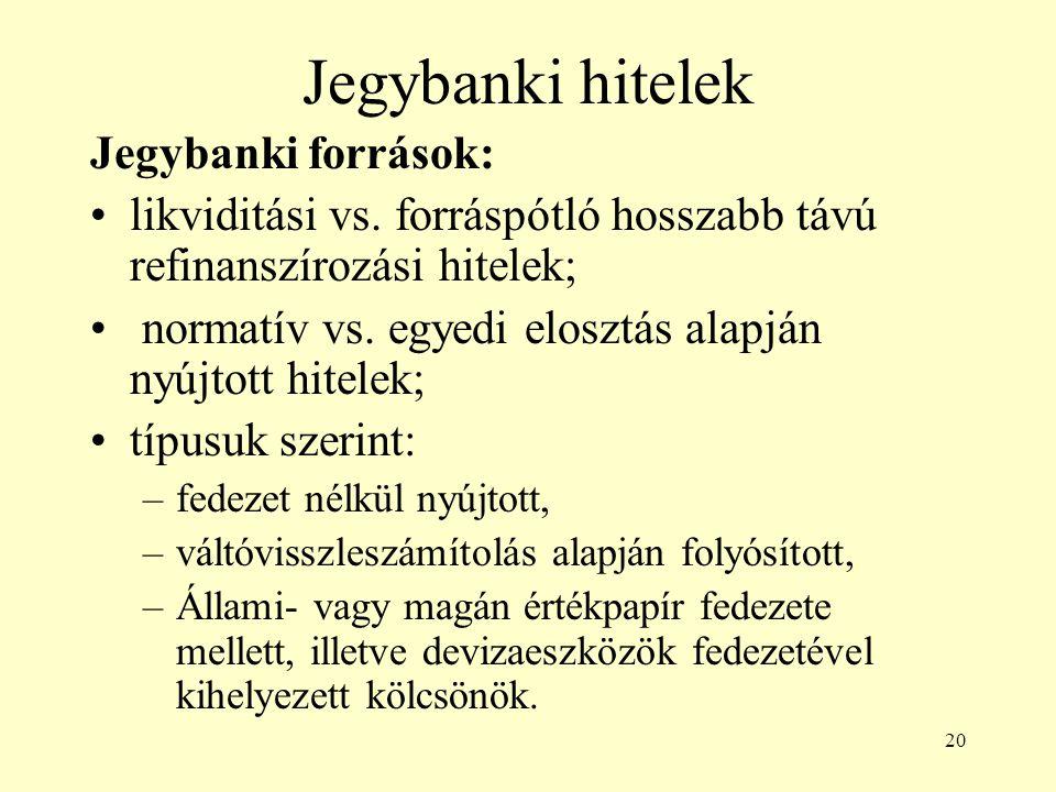 20 Jegybanki hitelek Jegybanki források: likviditási vs. forráspótló hosszabb távú refinanszírozási hitelek; normatív vs. egyedi elosztás alapján nyúj